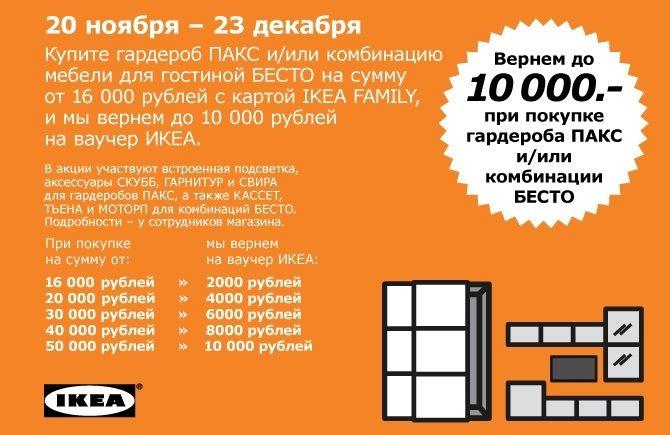 Vaucher Ikea